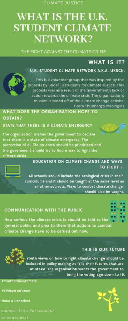 U.K. Student climate network (2)