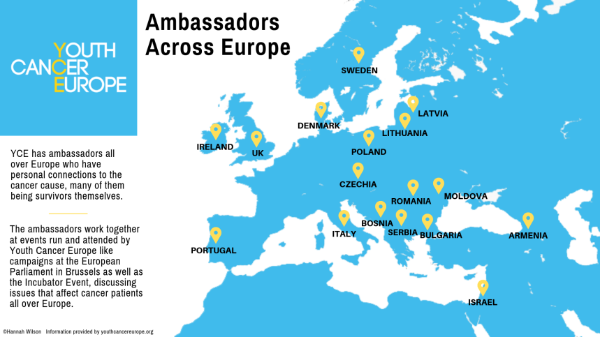 Youth Cancer Europe